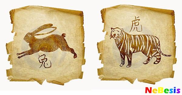 Тигр-мужчина и Кролик-женщина