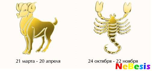 Овен-мужчина и Скорпион-женщина